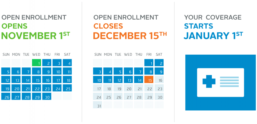 Open Enrollment 2018